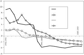 Реферат Медународная миграция и ее влияние на мировой рынок труда  Медународная миграция и ее влияние на мировой рынок труда