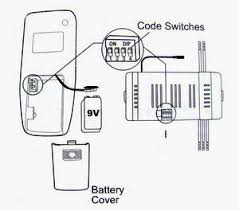 wiring diagram for ceiling fan remote the wiring diagram ceiling fan electric remote controls wiring diagram