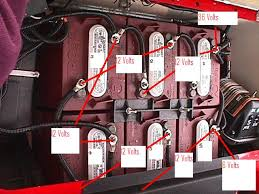 1998 ezgo wiring diagram wiring diagram for ezgo gas golf cart the ezgo golf cart fuse box ezgo automotive wiring diagrams 2004batteries zps7f467ee7