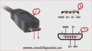 tag micro usb cable wiring diagram waldon protese de silicone info micro usb wiring diagram micro usb wiring diagram inspirational rh janscooker com mini usb plug wiring