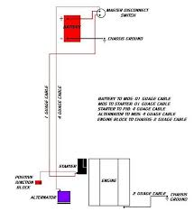 here's a diagram for battery relocation ls1tech camaro and Battery Starter Alternator Wiring Diagram here's a diagram for battery relocation battery relocation jpg battery alternator wiring diagram