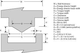 Ultrasonic Welding Sciencedirect