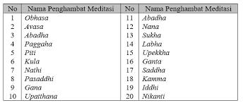 We did not find results for: 45 Soal Usbn Agama Buddha Sma Smk Lengkap Dengan Kunci Jawaban Ktsp Paket Utama Bagian 4 Bank Soal Dan Jawaban