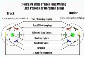 chevy 7 pin trailer wiring wiring diagram autovehicle chevy 7 pin flat wiring wiring diagramschevy 7 pin wiring schematic wiring diagram home 7 pin