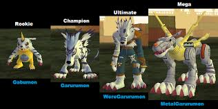Digimon Masters Online Evolution Chart Evolution Digimon Masters Online Wiki Fandom