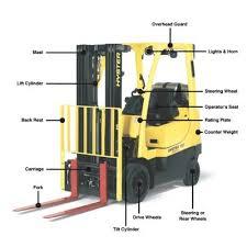 e40hsd forklift service repair Wiring Diagram For Hyster 50 Forklift H100XM Fork Lift