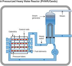 senco air flow diagram house wiring diagram symbols 297187638314 reactor building air flow diagram illustration of wiring diagram furnace air flow chart large
