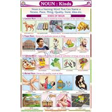 Noun Chart With Pictures In Hindi Bedowntowndaytona Com