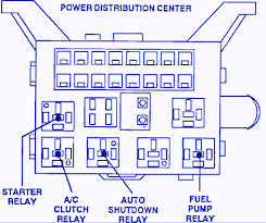 dodge dakota 4×4 1992 engine fuse box block circuit breaker dodge dakota 4×4 1992 engine fuse box block circuit breaker diagram