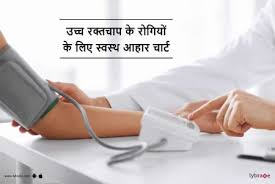 Healthy Diet Chart For High Blood Pressure Patients In Hindi