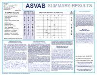 Asvab Scores Conversion Chart To Act Iq
