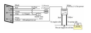 best support platform gps 304b gps motorcycle vehicle anti theft htb1toksfvxxxxx5axxxq6xxfxxxv specifications htb1pr85gxxxxxc4xvxxq6xxfxxx1