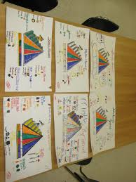 Food Pyramid Project Green Ribbon Schools Green Ribbon Schools Activity Detail