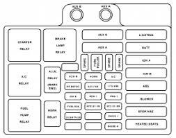 chevrolet suburban (1999) fuse box diagram auto genius 99 Neon Engine chevrolet suburban (1999) fuse box diagram