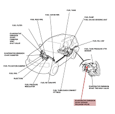 2011 camry wiring diagram 2011 discover your wiring diagram 2005 honda cr v canister vent valve location 2011 camry wiring diagram