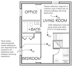 electrical drawing for permit ireleast info the city of calgary home renovations basements wiring electric