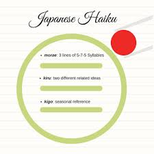 What's The Pattern Of A Haiku Awesome Haiku Poems Types And Examples Of Haiku