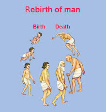 Image result for images of cycle of births and rebirths in hinduism