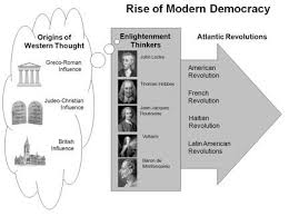 Enlightenment Thinkers Comparison Chart Enlightenment Philosophers Google Search Enlightenment