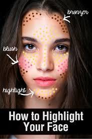 map of makeup highlighting