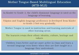 Mother tongue essay summary