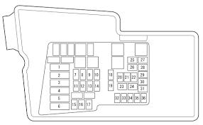 mazda cx 7 2011 fuse box diagram auto genius mazda cx 7 2011 fuse box diagram