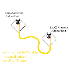 picture of start building antenna lauc2 antenna