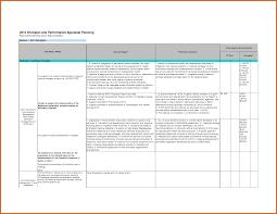 Performance Improvement Plan Format Performance Improvement Plan Example Apa Examples 19