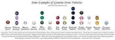 Tourmaline Color Chart Information About Stones