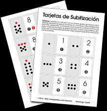 tarjetas de subitización