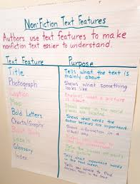 Text Feature Anchor Charts Text Feature Anchor Chart Text