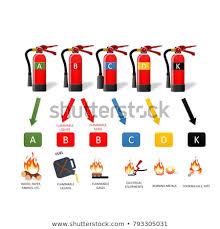 Royalty Free Stock Illustration Of Fire Extinguisher Different Types