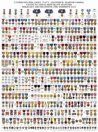 Army Unit Awards Chart 42 Interpretive Usaf Medals Chart