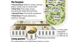 White house floor1 green roomjpg Interior Obama Visits Bush At White House For Private Chat Mcclatchy Washington Bureau Mcclatchy Obama Visits Bush At White House For Private Chat Mcclatchy