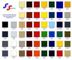 Topcoat Fabric Aircraft Stewart Systems Standard Colour
