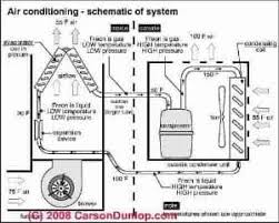 emerson motor wiring diagram wiring diagram l1 l2 wiring diagram together weg w22 motor besides for a