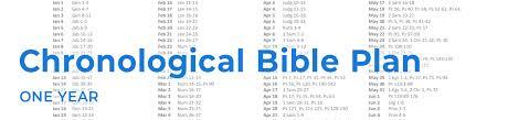 Bible Reading Chart 2019 Weekly Bible Reading Chart