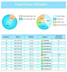 status update template word weekly project report format progress template new management