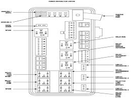 2006 chrysler 300 touring fuse box diagram wiring diagram for chrysler 300 rear fuse box diagram wiring diagram data rh 15 16 9 reisen fuer meister de 2006 chrysler 300 fuse box diagram in trunk 2005 chrysler 300
