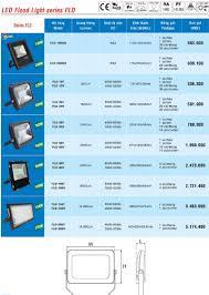 Đèn LED Pha MPE FLD 100W