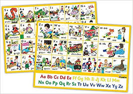 Jolly Phonics Letter Sound Wall Charts In Print Letters
