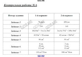 ГДЗ по математике класс Глазков Ахременкова контрольные работы   Контрольная работа №6