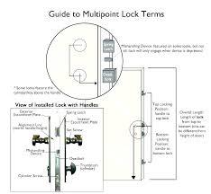 door handle parts names elegant door parts name door part names door parts parts of door handle parts names