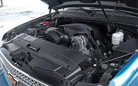 2012 Chevrolet Avalanche LTZ 4WD First Test - Truck Trend