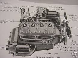 ford flathead v8 while ford s extensive 4 cylinder engine experience was extensive many things needed to be completely rethought and redesigned in the new v8
