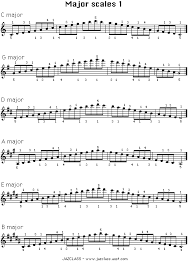 Jazclass Jazz Scales Lesson Major Scale In All Keys