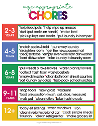 Instant Gratification Chore Charts Chore Charts That Make