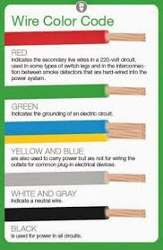 15 best guitar wiring diagrams images on pinterest 3 Phase Plug Wiring Diagram Australia australian 3 phase plug wiring diagram 3 phase 5 pin plug wiring diagram australia