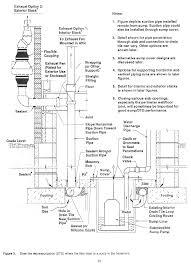 radon mitigation system diy. Radon Mitigation System Diy