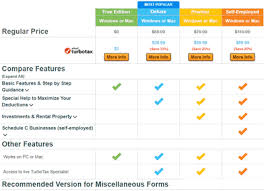 Turbotax Comparison Chart 2017 Turbotax Desktop Or Turbotax Online Top Financial Tools